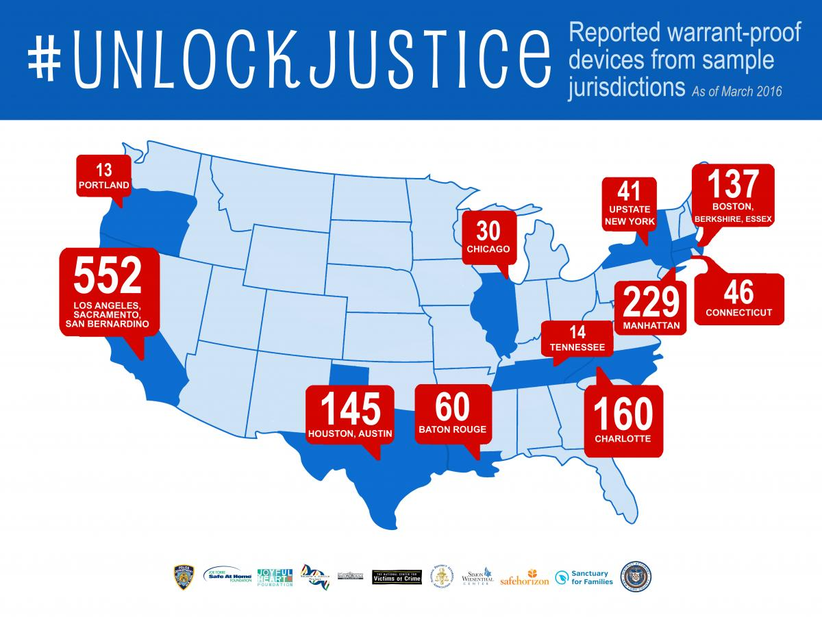 DISTRICT ATTORNEY VANCE, NYPD, CRIME VICTIMS' ADVOCATES CALL ON CONGRESS TO #UNLOCKJUSTICE